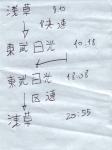 Indicazioni, orari e prezzi su come arrivare a Nikko, stavolta riscritti sempre da me in giapponese.